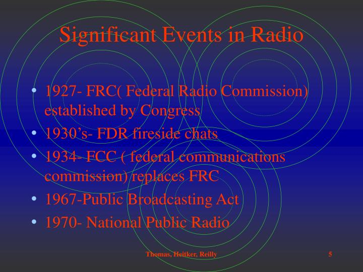 Significant Events in Radio