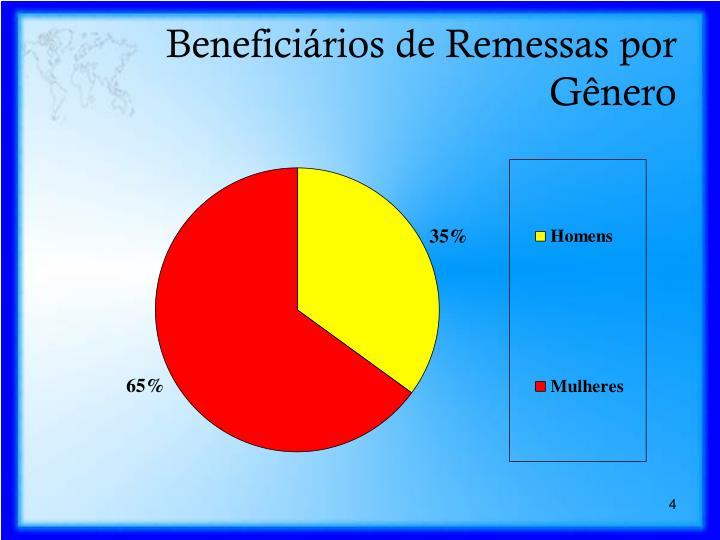Beneficiários de Remessas por Gênero