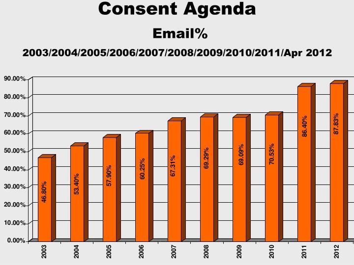 Consent Agenda