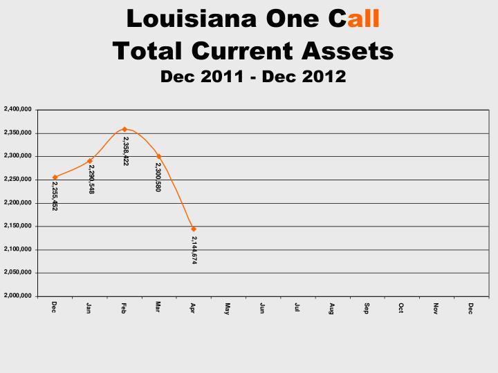 Louisiana One C