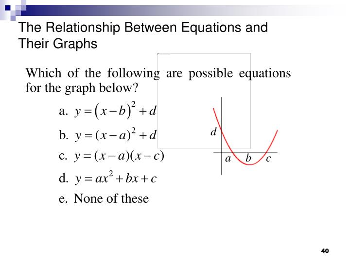 The Relationship Between Equations and