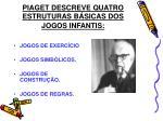 piaget descreve quatro estruturas b sicas dos jogos infantis