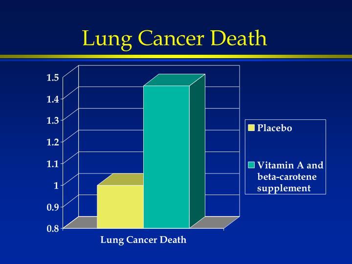 Lung Cancer Death