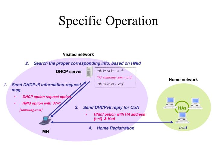 Specific Operation