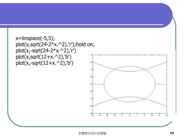 x=linspace(-5,5);