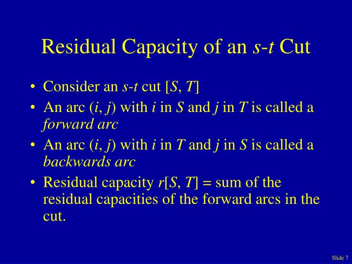 Residual Capacity of an