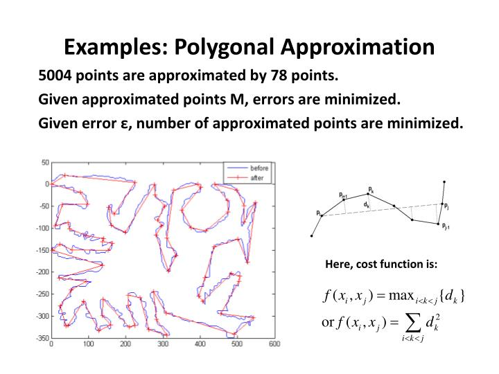 Examples: Polygonal Approximation