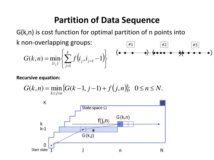 Partition of Data Sequence