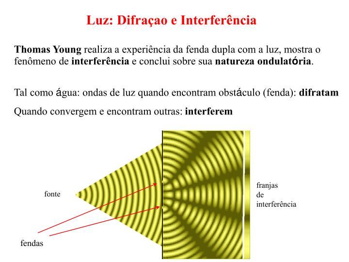 Luz: Difraçao e Interferência
