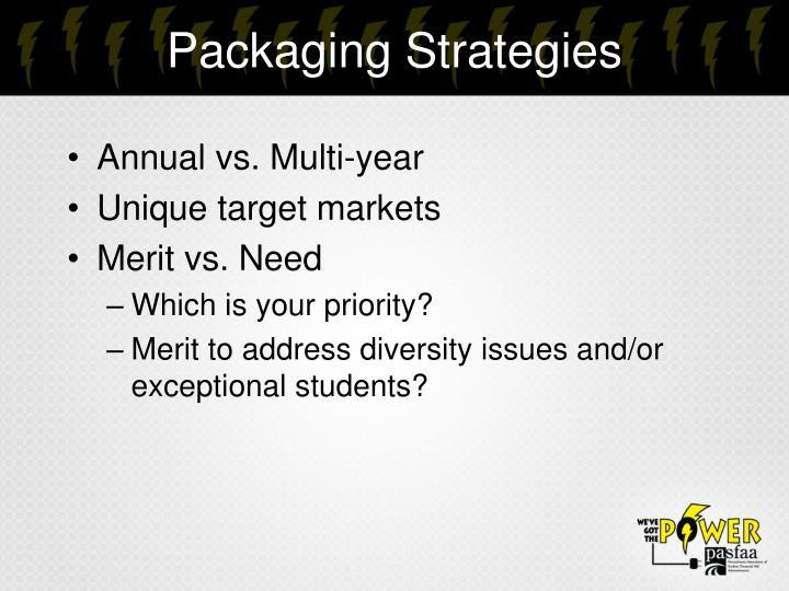 Packaging Strategies