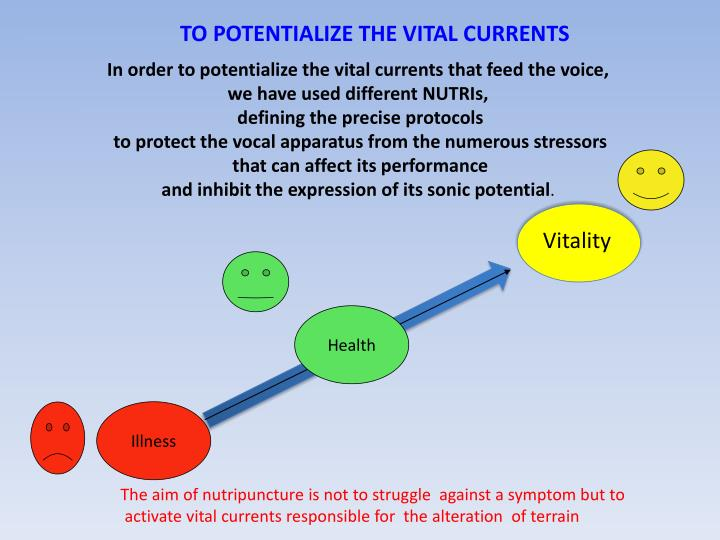 TO POTENTIALIZE THE VITAL CURRENTS