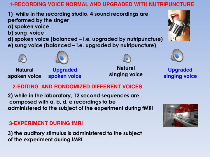 1-RECORDING VOICE NORMAL AND UPGRADED WITH NUTRIPUNCTURE