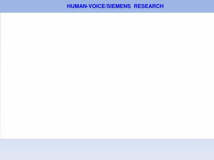 HUMAN-VOICE/SIEMENS  RESEARCH