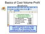 basics of cost volume profit analysis1