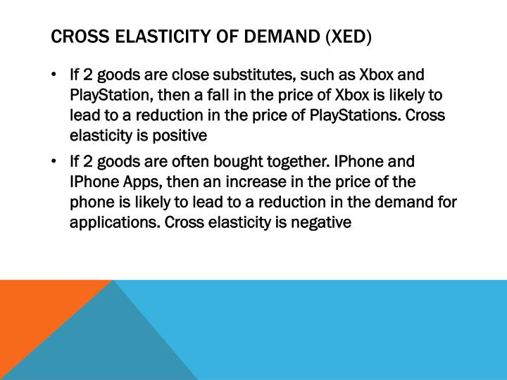 what is the cross elasticity of demand