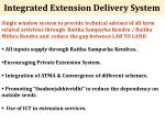 integrated extension delivery system