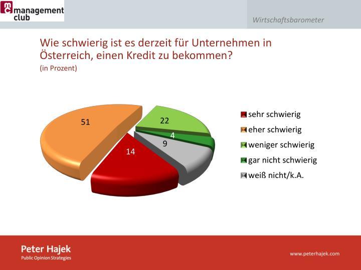 Wie schwierig ist es derzeit für Unternehmen in Österreich, einen Kredit zu bekommen?