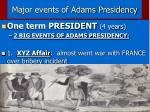 major events of adams presidency