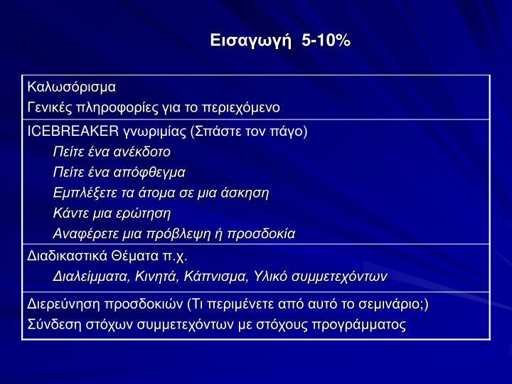 Εισαγωγή  5-10%