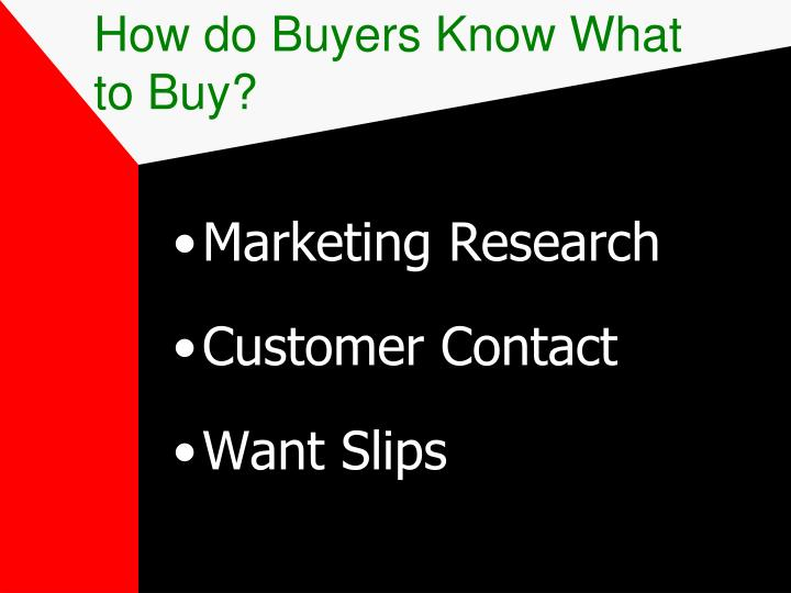 How do Buyers Know What to Buy?