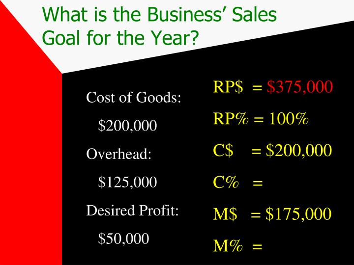 What is the Business' Sales Goal for the Year?
