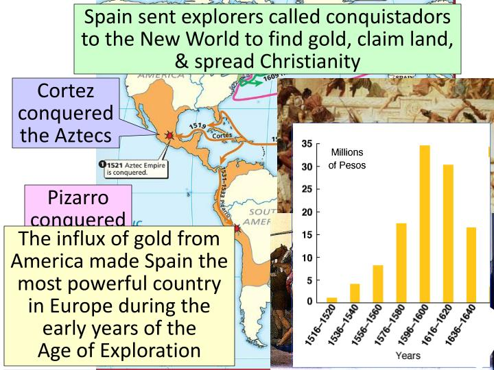 factors that promoted european exploration Spanish explorations spain's exploration of north america was one of the first acts of a vigorous nation that was emerging from centuries of campaigns to oust the islamic moors from the iberian peninsula.