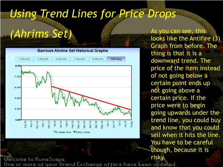 Using Trend Lines for Price Drops