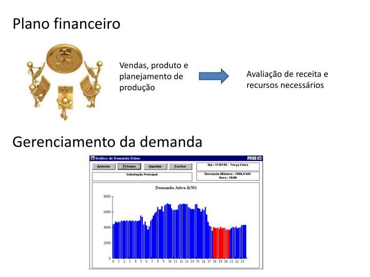 Vendas, produto e planejamento de produção