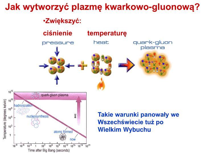 Jak wytworzyć plazmę kwarkowo-gluonową?