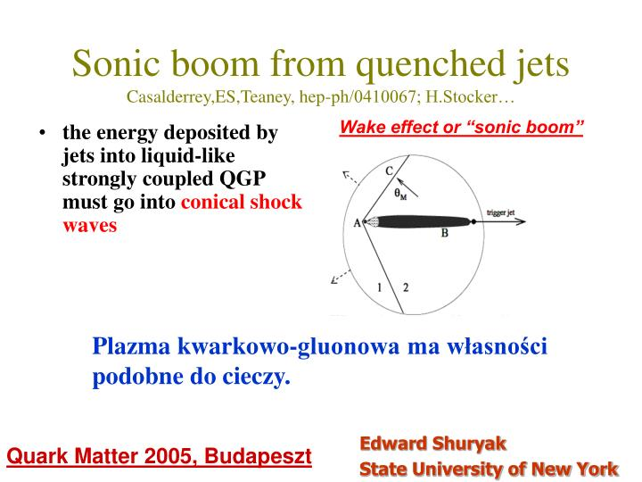 "Wake effect or ""sonic boom"""