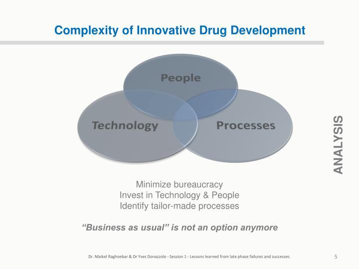 Complexity of Innovative Drug Development