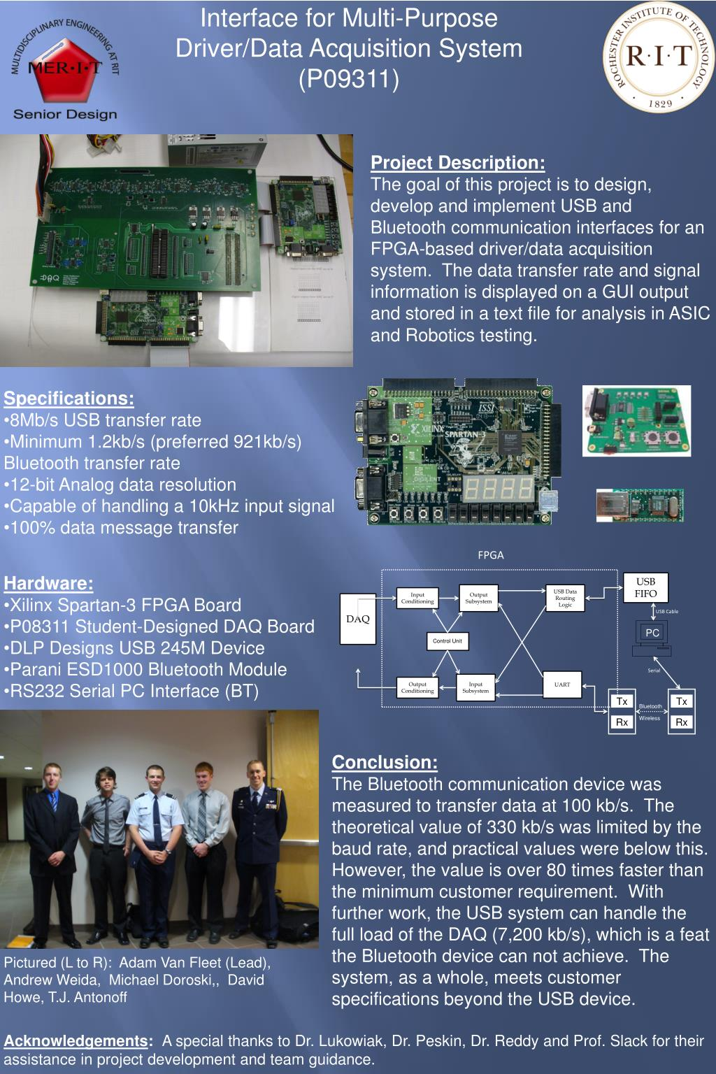 Ppt Interface For Multi Purpose Driver Data Acquisition System P09311 Powerpoint Presentation Id 5558097