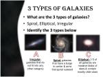 3 types of galaxies