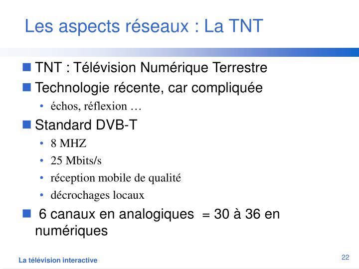 Les aspects réseaux : La TNT