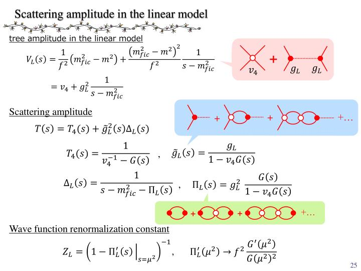 Scattering amplitude in the linear model