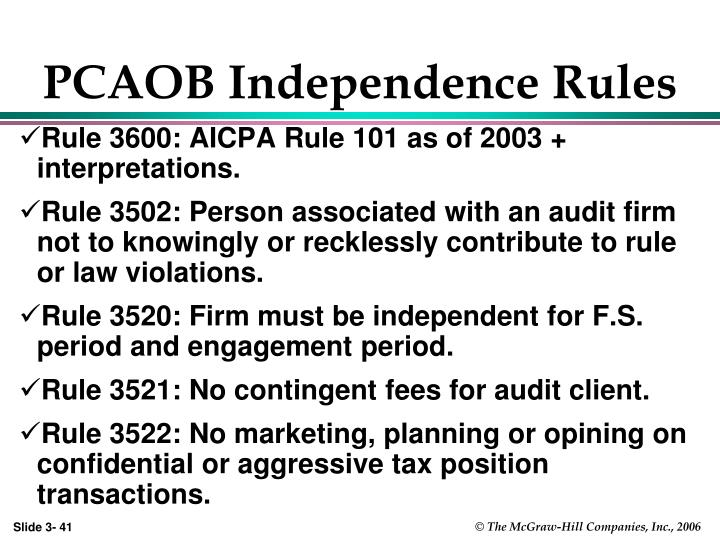 PCAOB Independence Rules