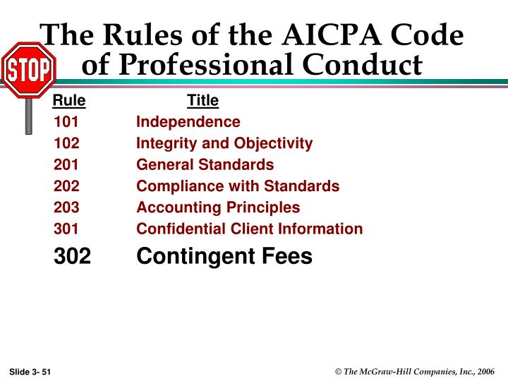 The Rules of the AICPA Code of Professional Conduct
