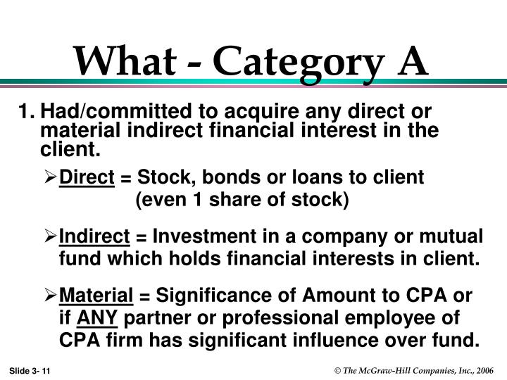 What - Category A