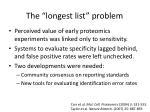 the longest list problem