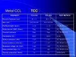 metal ccl tcc