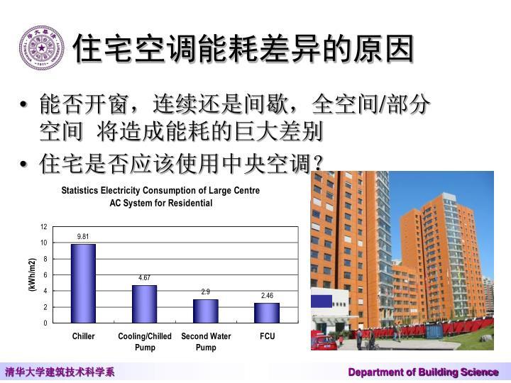 住宅空调能耗差异的原因