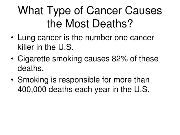 What Type of Cancer Causes the Most Deaths?