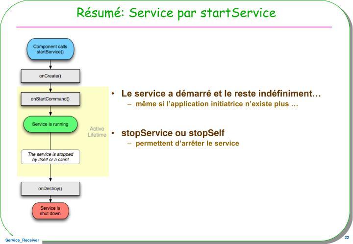 Résumé: Service par startService