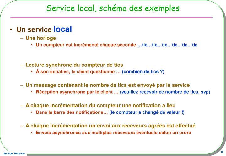 Service local, schéma des exemples