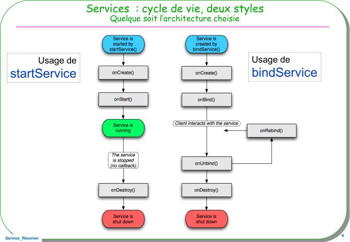 Services  : cycle de vie, deux styles