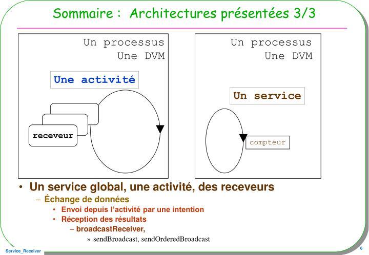 Sommaire :  Architectures présentées 3/3