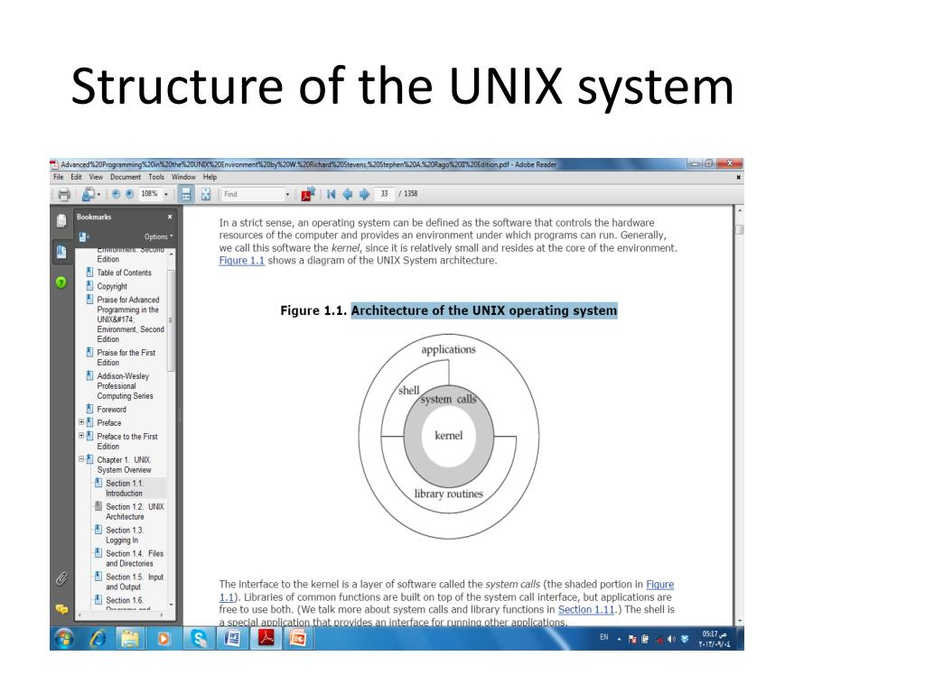 PPT - Overview of the Unix OS PowerPoint Presentation - ID