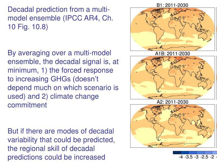Decadal prediction from a multi-model ensemble (IPCC AR4, Ch. 10 Fig. 10.8)