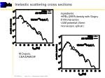 inelastic scattering cross sections