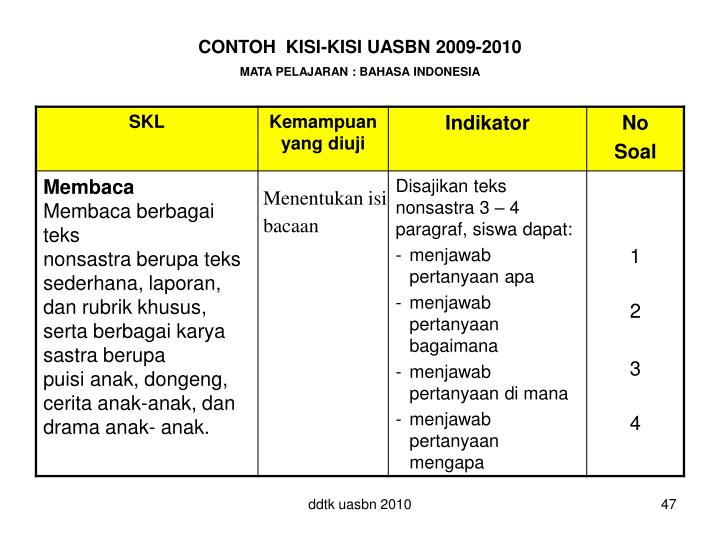 CONTOH  KISI-KISI UASBN 2009-2010